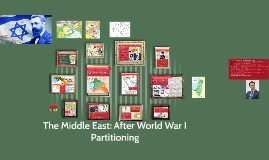 Partitioning of the Middle East-European Design