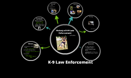 Copy of History of K-9 Law Enforcement