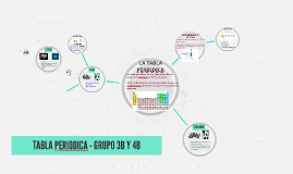 tabla periodica grupo 3b y 4b by andrea echegaray valladares on prezi