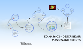 Copy of Copy of Copy of EO M436.02A – DESCRIBE AIR MASSES AND FRONTS