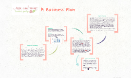 Rose and Mint, handmade jewelry: A Business Plan