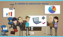 Copy of EL PROCESO EN CONTABILIDAD PUBLICA