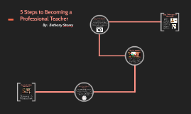 5 Steps to Becoming a Professional Teacher