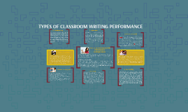 Copy of TYPES OF CLASSROOM WRITING PERFORMANCE