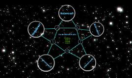 Copy of IB Learner Profile