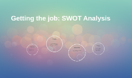 Getting the job: SWOT Analysis