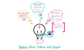 Copy of Kairos, Ethos, Pathos, & Logos