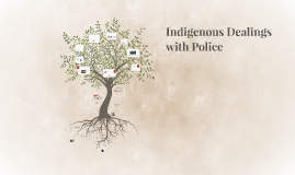 Copy of Indigenous Dealings with Police