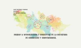 Introducción y conceptos de la industria de congresos y conv