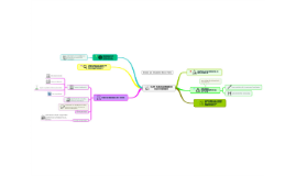 pasos para elaborar un marco teorico