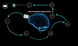 SpinoCerebellar Degeneration