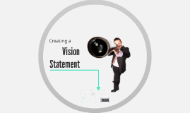 Copy of Creating a Vision Statement