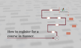 How to register for a course in Banner.