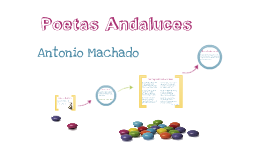 Poetas Andaluces (Antonio Machado)