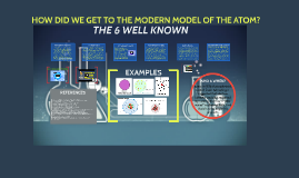 WHAT IS THE MODERN MODEL OF THE ATOMé