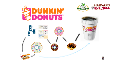 Copy of Dunkin Donuts