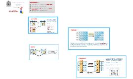 Copy of Algoritmo  de Encriptación AES (Advanced Encryption Standard)