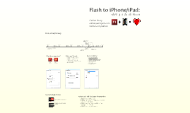 Flash to iPhone/iPad: What you should know.