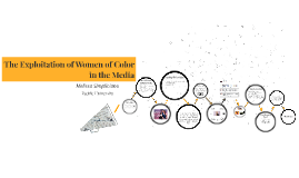The Exploitation of Women of Color Through The Media