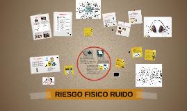 Copy of RIESGO FISICO RUIDO Y VIBRACION