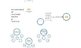 Componentes de la Experiencia de Usuario