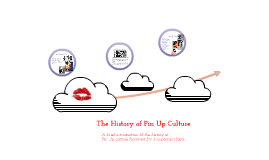 The History of Pinup Culture