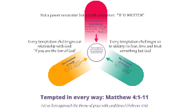 Copy of Tempted in every way (Luke 4, Lent 1 2016)