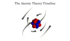 atomic theory timeline essay The very word atom is derived from the greek word atmos which means  indivisible atomic theory timeline- year person/people event 442 bce  democritrus and.