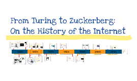 From Turing to Zuckerberg: On the History of the Internet (2013)