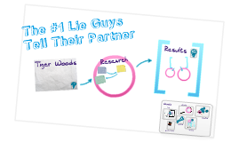 The #1 Lie Guys Tell Their Partner