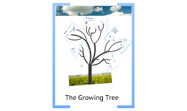 Copy of The Growing Tree: perspectives of the RTD
