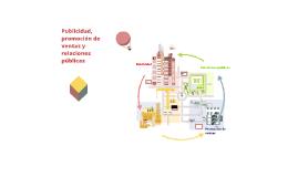 Copy of Publicidad, promoción de ventas y relaciones públicas