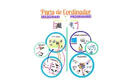 Parts d'un ordinador