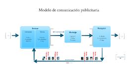Modelo de comunicación publicitaria.