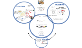 Networking the flexible platform: Inventing Europe between museums, researchers and educators