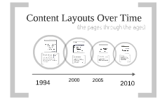 Content Layouts Over Time