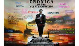 Copy of Crónica de una muerte anunciada
