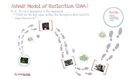 Johns' Model of Reflection (1994)