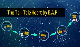 The Tell-Tale Heart by E.A.P