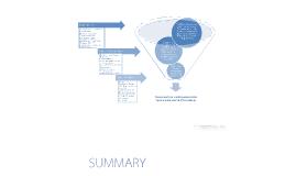 Проект Технического задания для разработки сайта Союза производителей и сборщиков НКУ