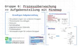 Prozessüberwachung