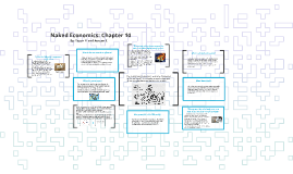 naked economics chapter 7 Readbag users suggest that naked economics: undressing the dismal science by charles wheelan is worth reading the file contains 2 page(s) and is free to view.