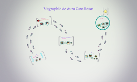 Biographie de Aura Caro Rosas