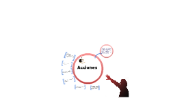 Copy of Acciones