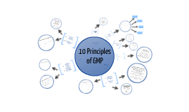 Copy of 10 Principles of GMP