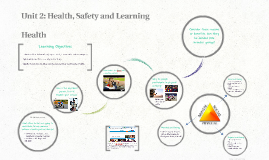 Unit 2: Health, Safety and Learning