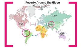Copy of Poverty Around the Globe